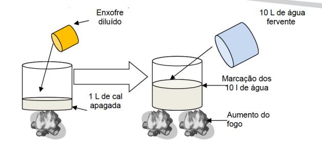 CALDA SULFOCÁLCICA 2